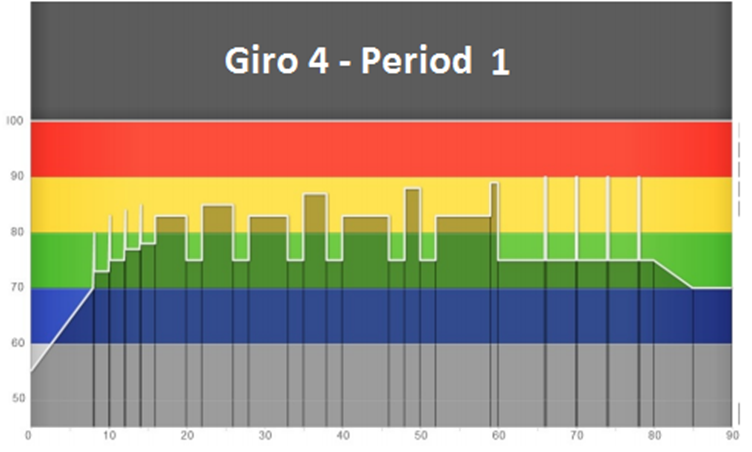 giro-diagram1