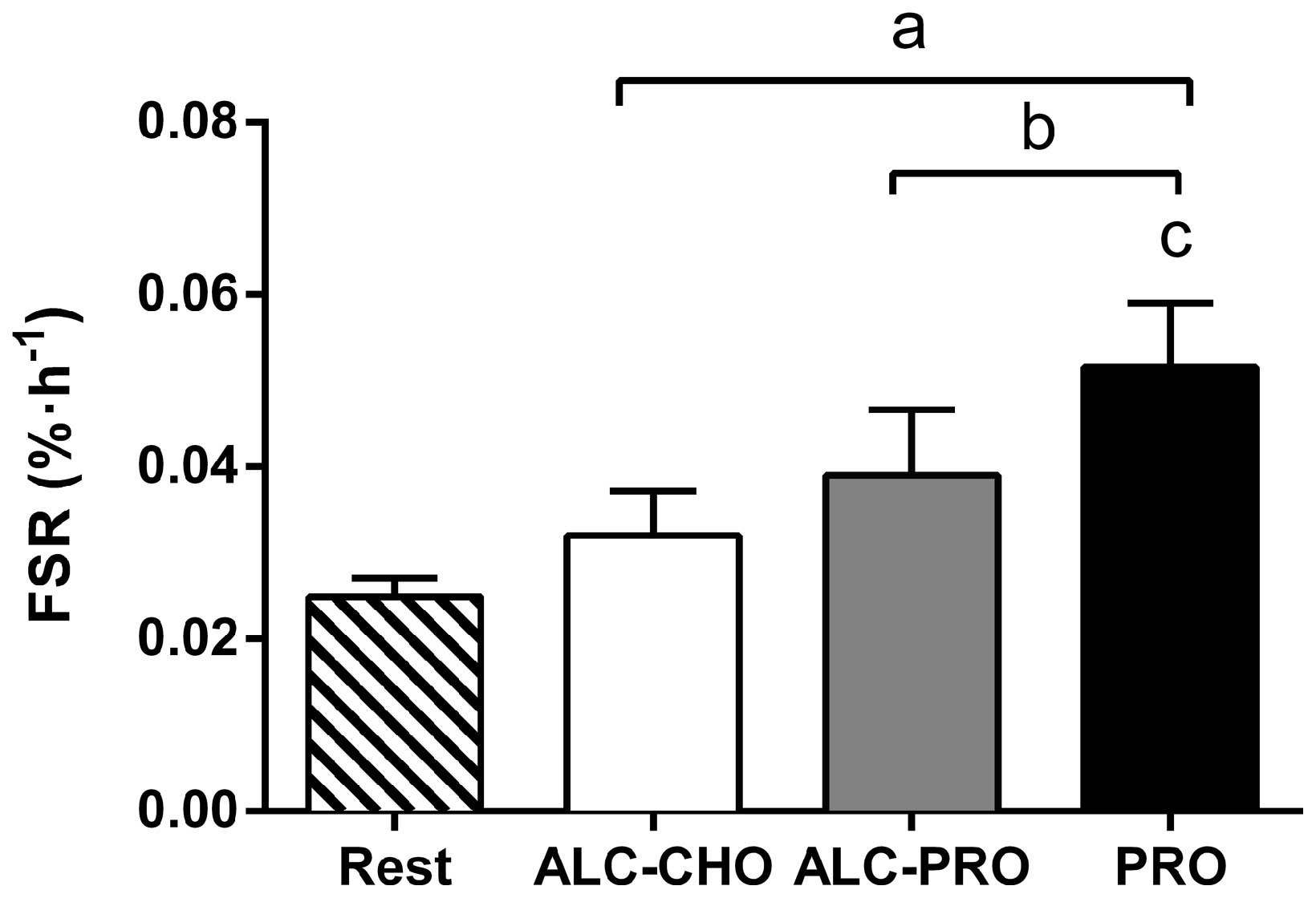 Alkoholens-påverkan-på-din-prestationv2