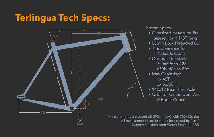 Terlingua-tech-specs