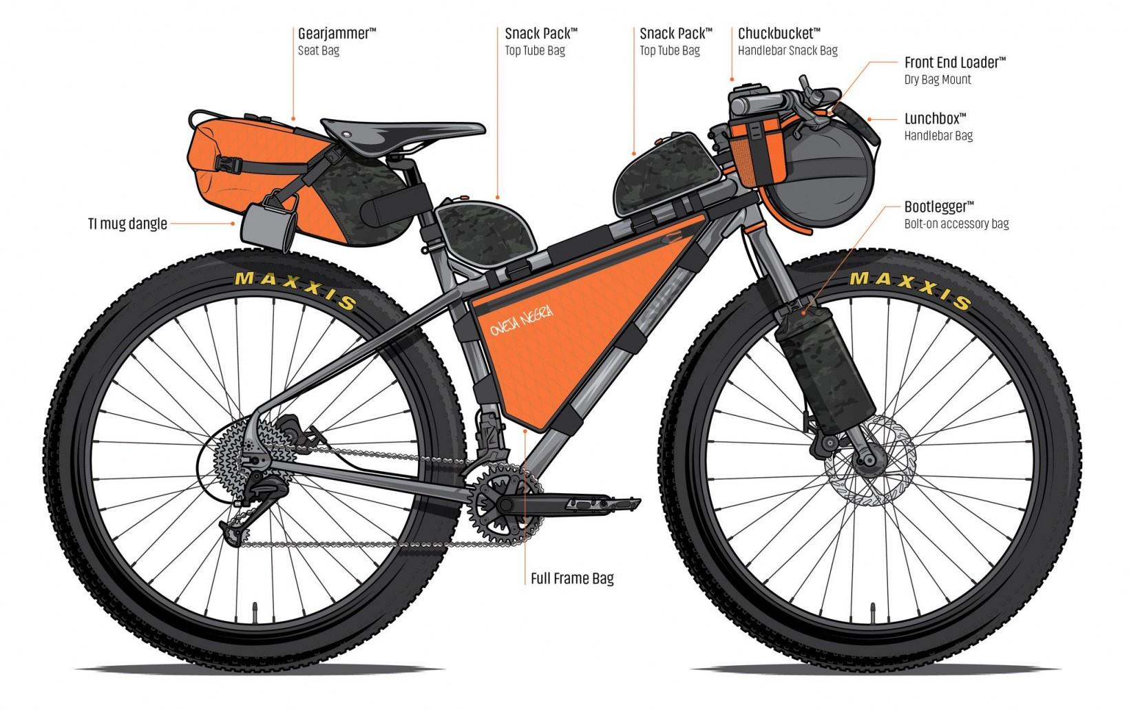 bikepackingrigsmall_2048x2048