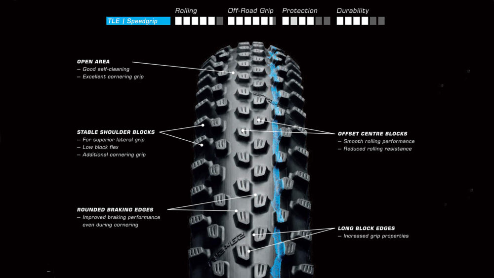 Sex stora däck